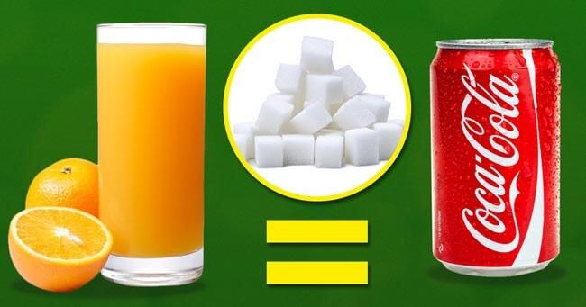 Những loại nước ép trái cây có chứa nhiều đường