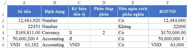 Sử dụng hàm Round với định dạng Numbe làm tròn số tiền trong excel