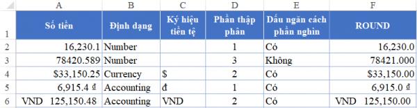 Ví dụ về hàm làm tròn trong excel - hàm làm tròn lên 0.5 trong excel