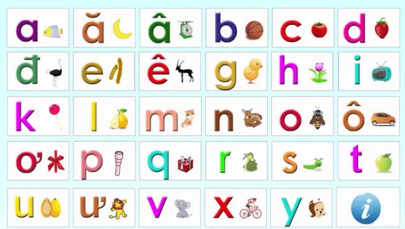 5 Mẹo giúp bé học bảng chữ cái Tiếng Việt - tiếng Anh nhanh, đơn giản