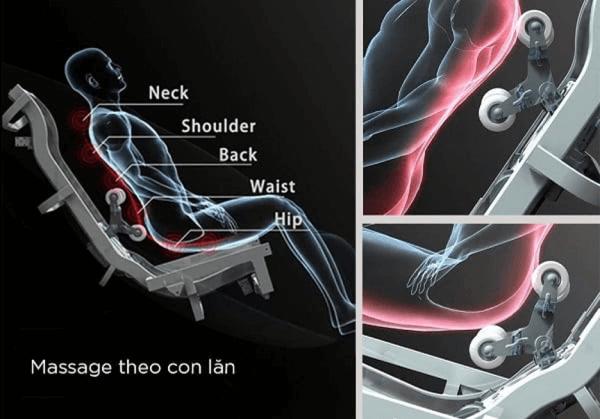 Con lăn và túi khí ghế massage