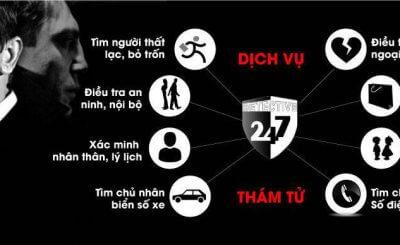 Công ty thám tử Phúc An - dịch vụ thám tử uy tín nhất Hà Nội